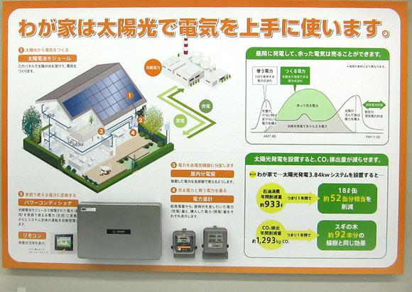 パネルで太陽光発電の仕組みを学習。